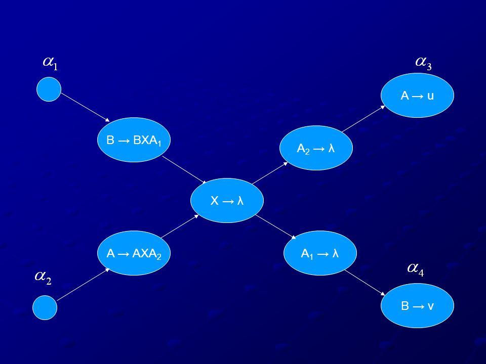 A → u B → BXA1 A2 → λ X → λ A → AXA2 A1 → λ B → v