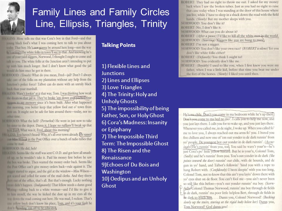 Family Lines and Family Circles Line, Ellipsis, Triangles, Trinity