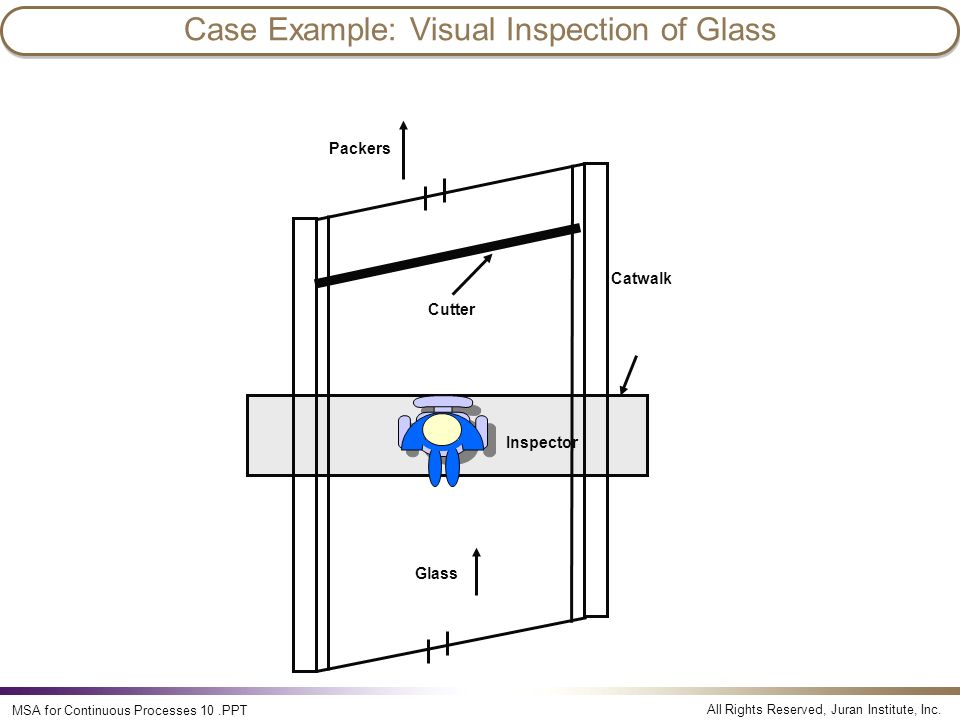 Case Example: Visual Inspection of Glass