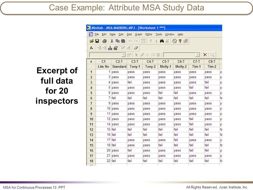 Case Example: Attribute MSA Study Data