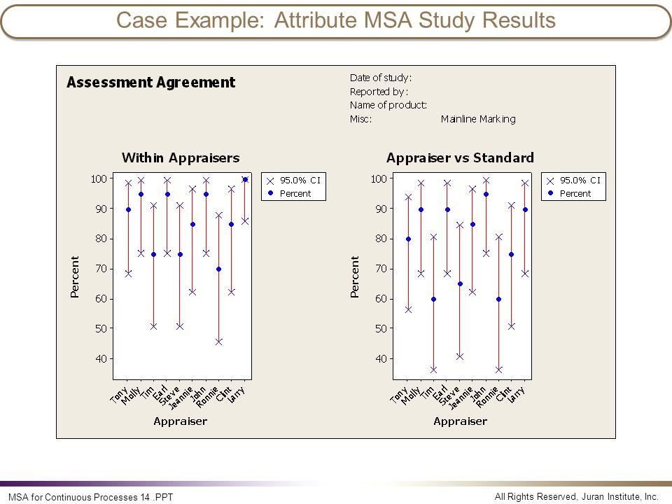 Case Example: Attribute MSA Study Results