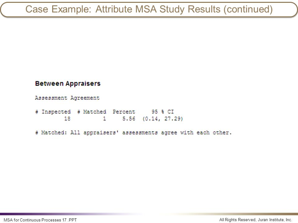Case Example: Attribute MSA Study Results (continued)