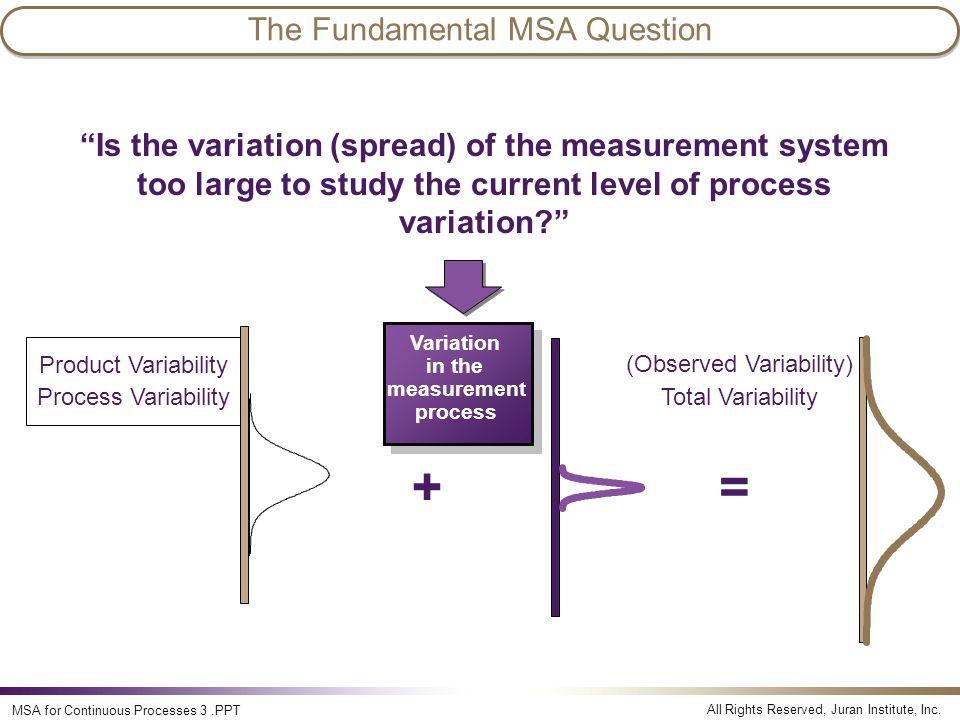 The Fundamental MSA Question