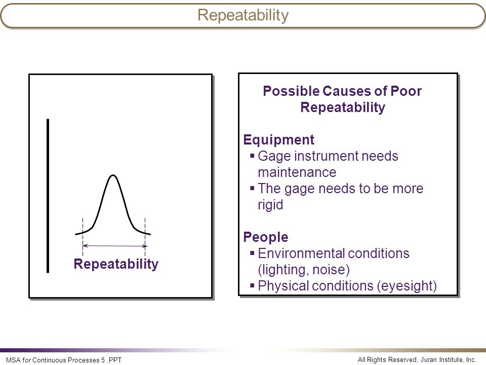 Possible Causes of Poor Repeatability