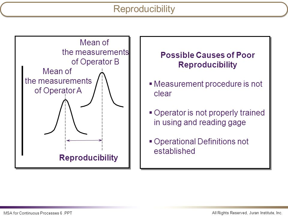 Possible Causes of Poor Reproducibility