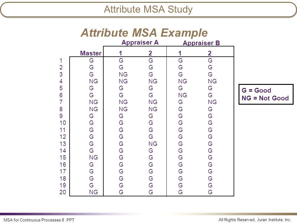 Attribute MSA Example Attribute MSA Study