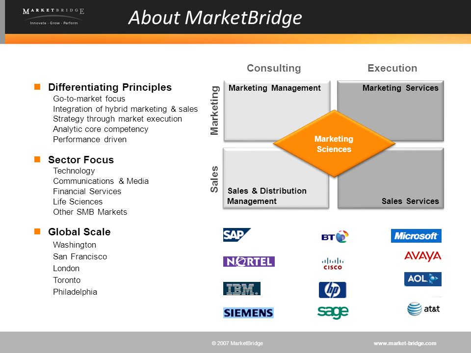 About MarketBridge Consulting Execution Differentiating Principles