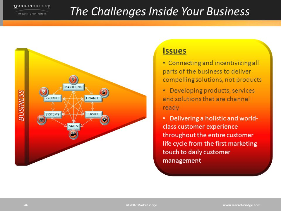 The Challenges Inside Your Business