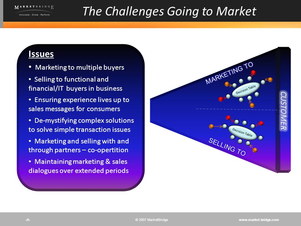 The Challenges Going to Market