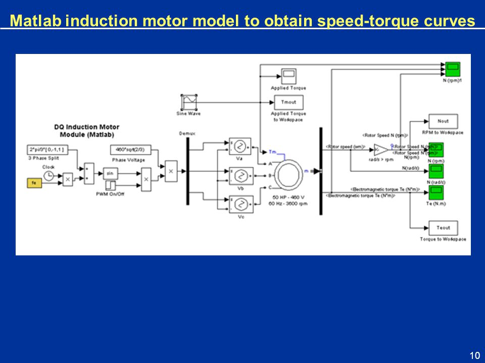Matlab induction motor model to obtain speed-torque curves