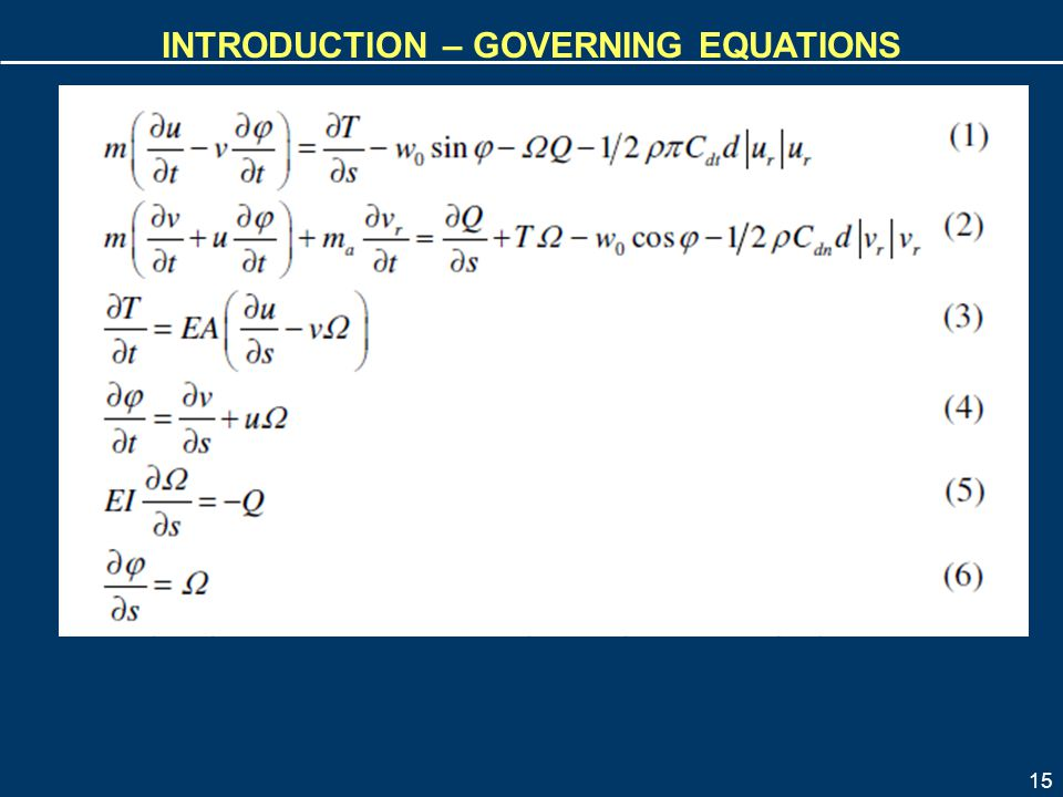 Introduction – Governing Equations