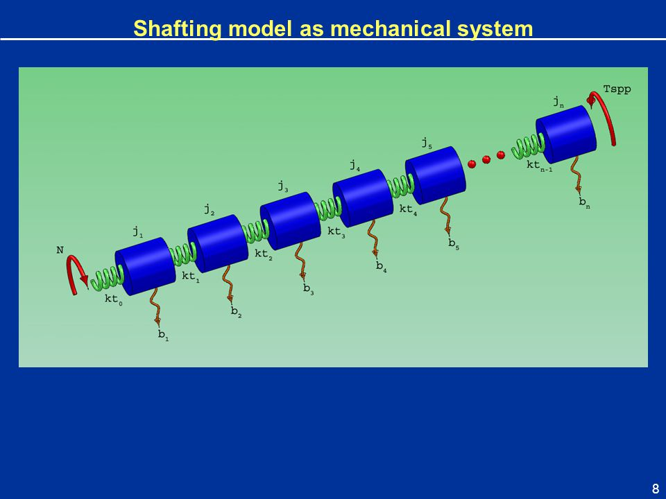Shafting model as mechanical system