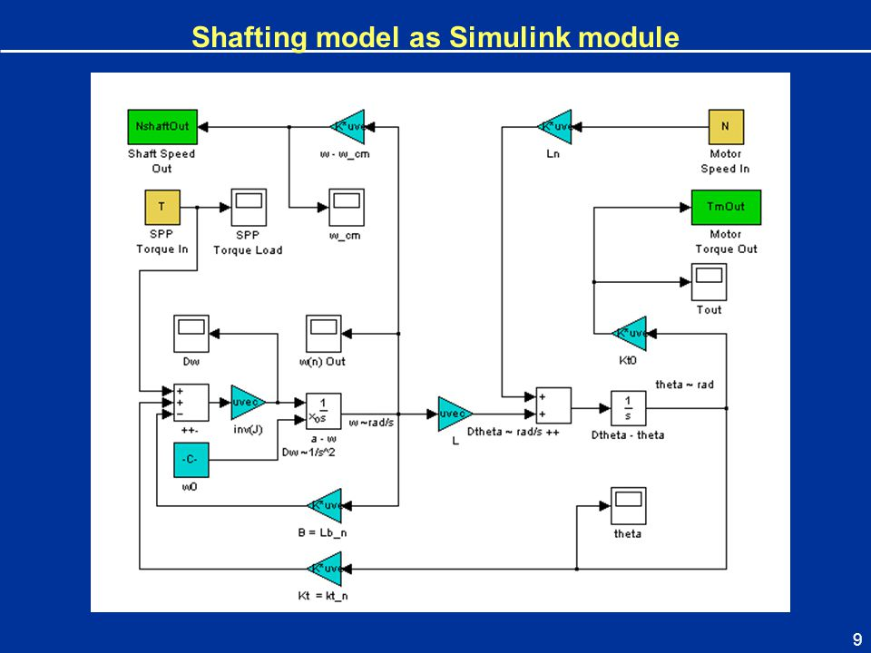 Shafting model as Simulink module