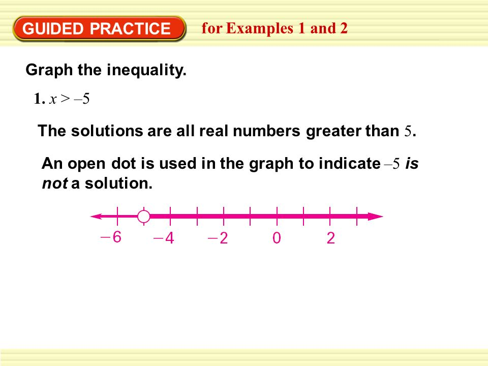 GUIDED PRACTICE for Examples 1 and 2. Graph the inequality. 1. x > –5. The solutions are all real numbers greater than 5.