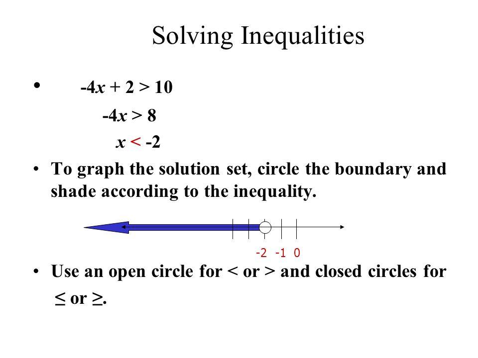 Solving Inequalities -4x + 2 > 10 -4x > 8 x < -2