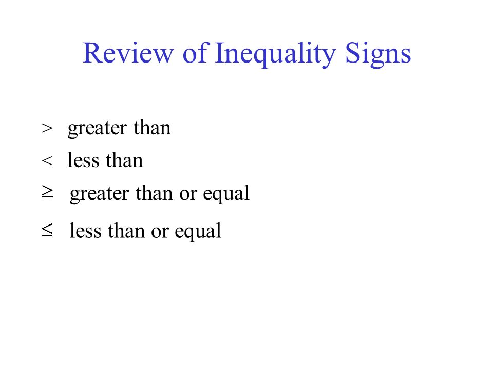 Review of Inequality Signs