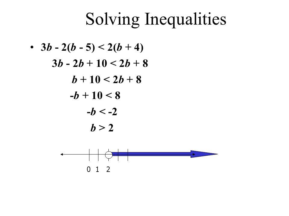 Solving Inequalities 3b - 2(b - 5) < 2(b + 4)