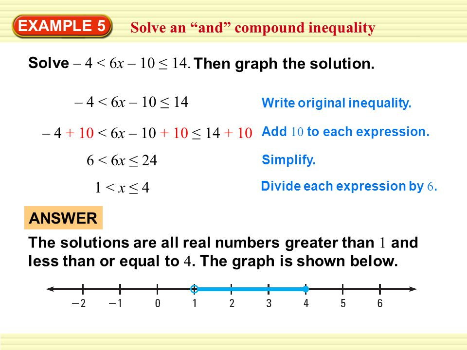 Solve an and compound inequality