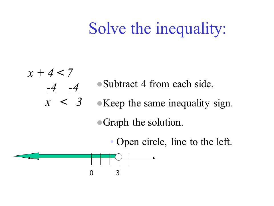 Solve the inequality: x < 3 x + 4 < 7