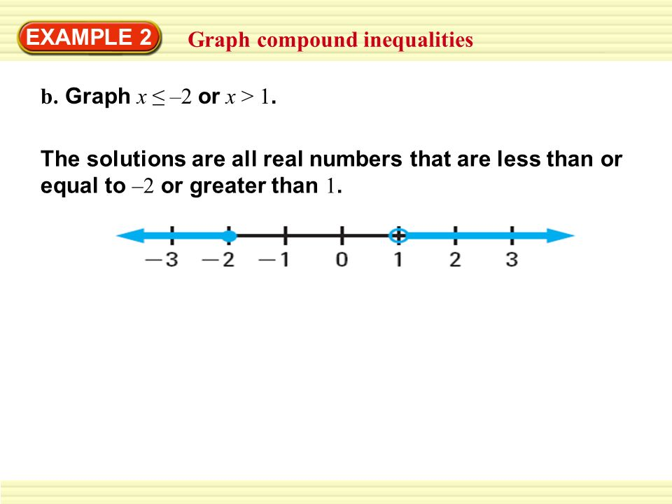 EXAMPLE 2Graph compound inequalities. b. Graph x ≤ –2 or x > 1.