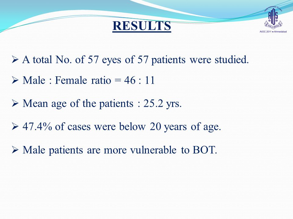 RESULTS A total No. of 57 eyes of 57 patients were studied.