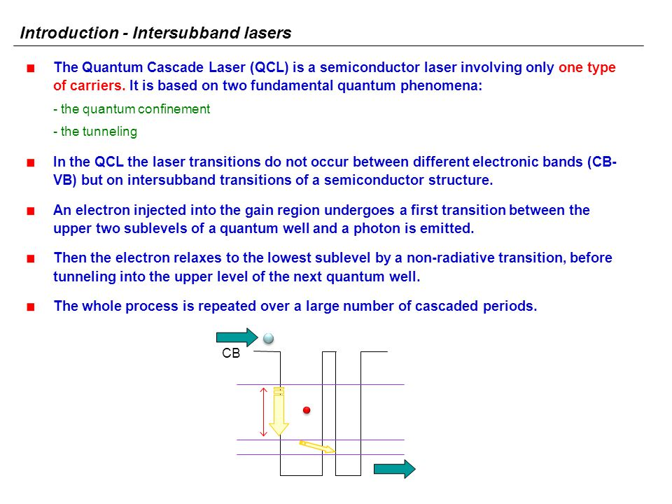 Introduction - Intersubband lasers