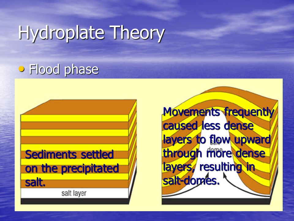Hydroplate Theory Flood phase