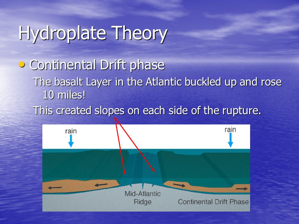 Hydroplate Theory Continental Drift phase