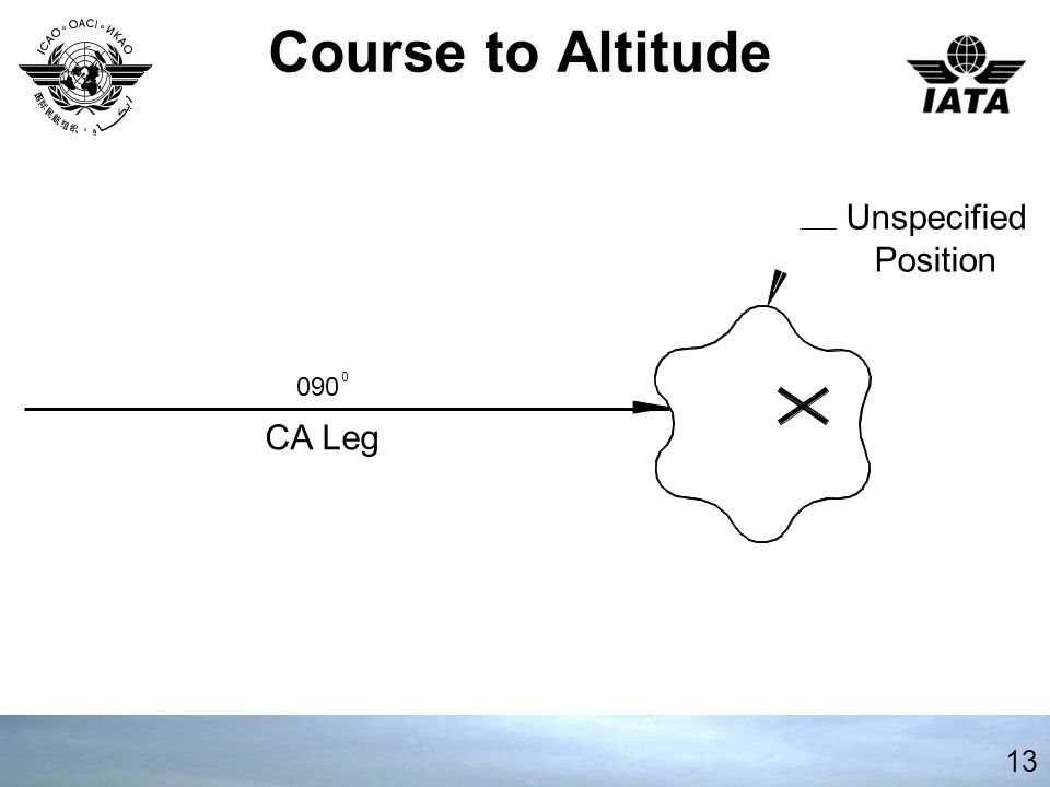 Course to Altitude Unspecified Position CA Leg 090
