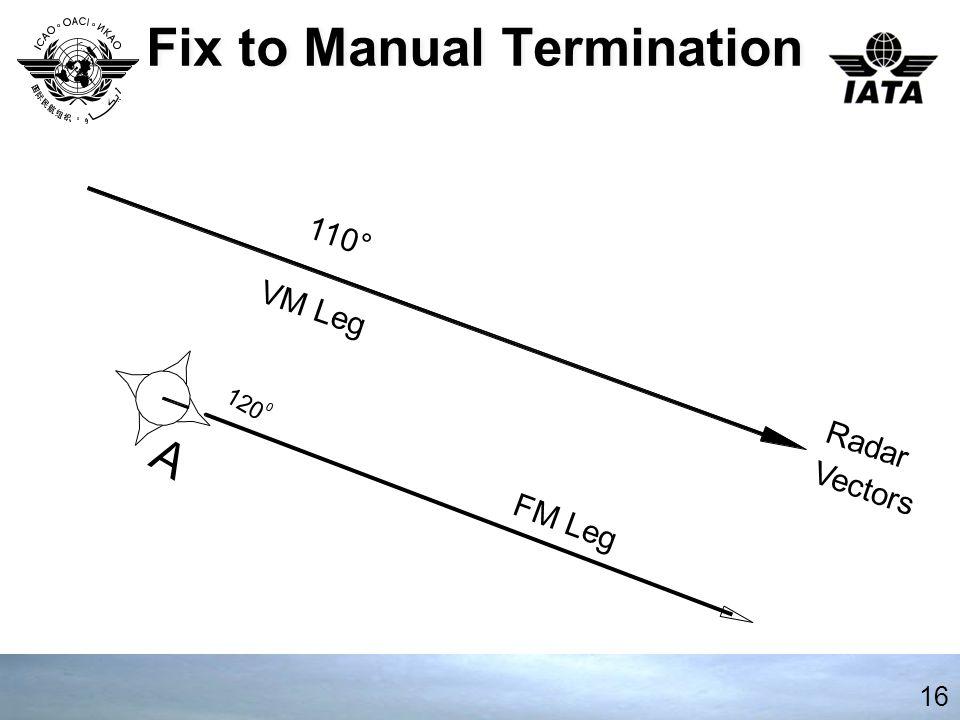 Fix to Manual Termination
