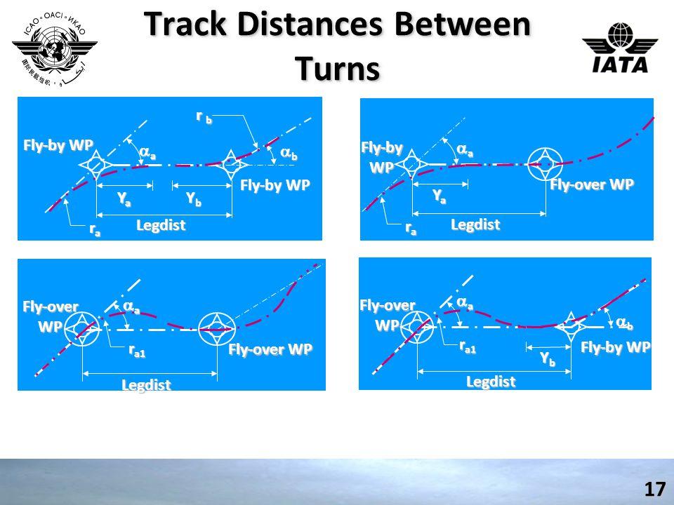 Track Distances Between Turns