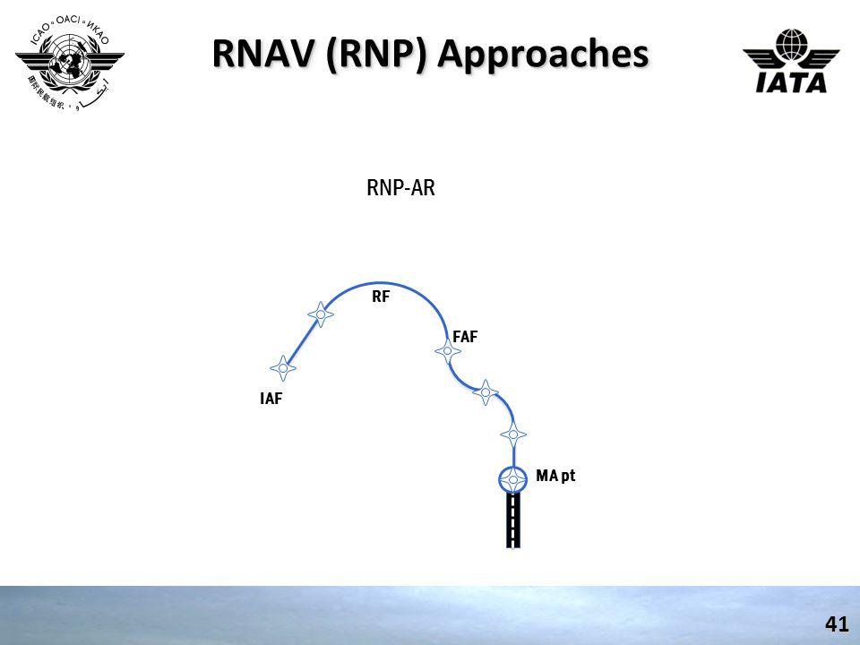 RNAV (RNP) Approaches RNP-AR RF FAF IAF MA pt