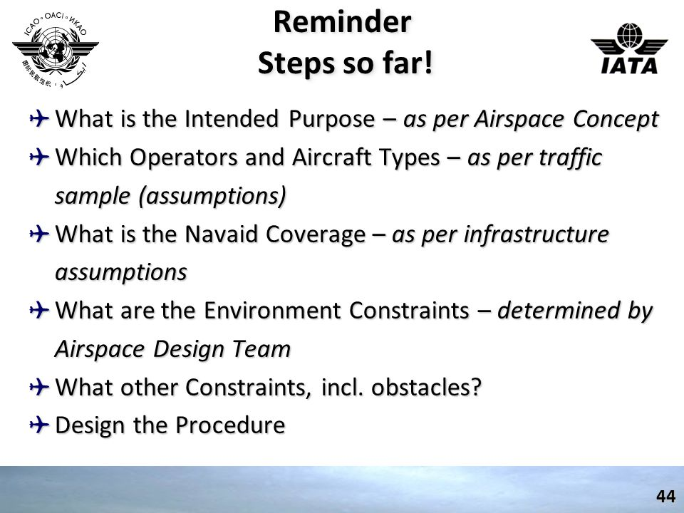 Reminder Steps so far! What is the Intended Purpose – as per Airspace Concept.