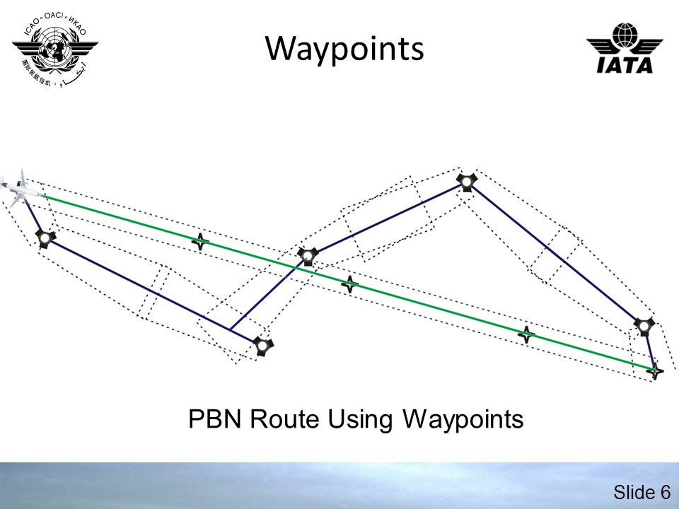 Waypoints PBN Route Using Waypoints