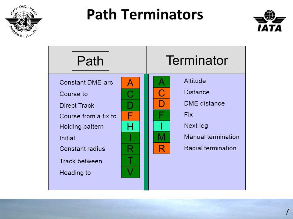 Path Terminators Path Terminator A A C C D D F F H I I M R R T V