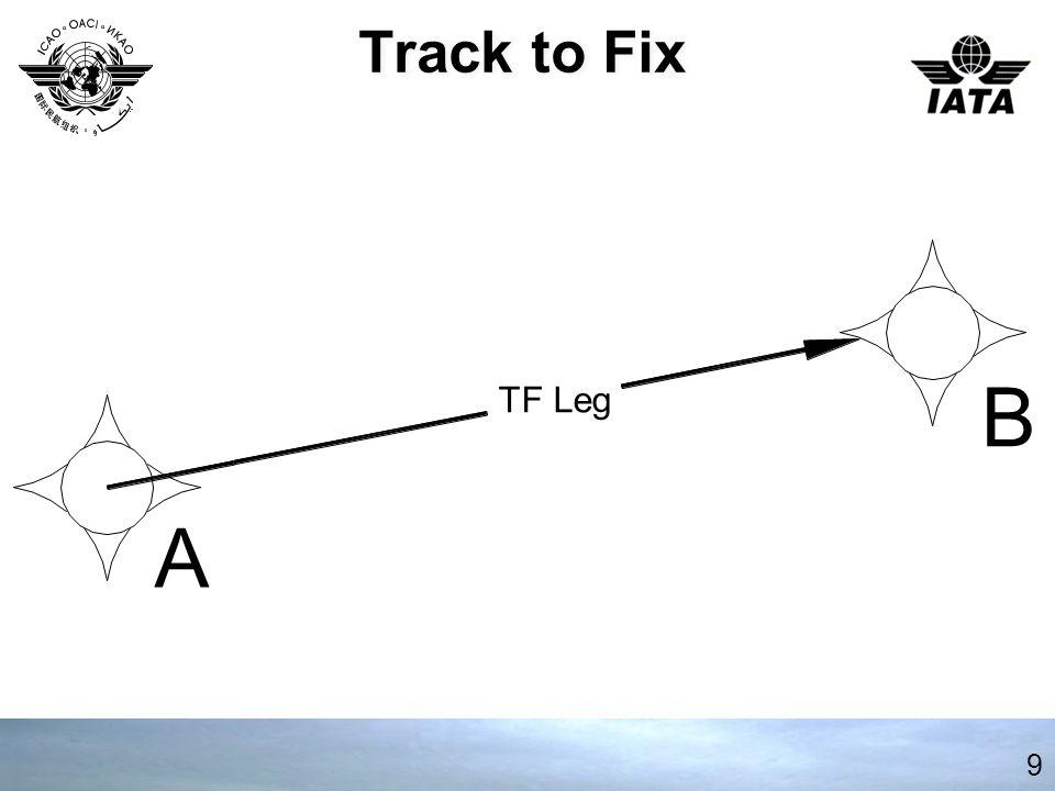 Track to Fix B TF Leg A