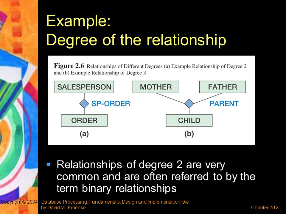 Example: Degree of the relationship