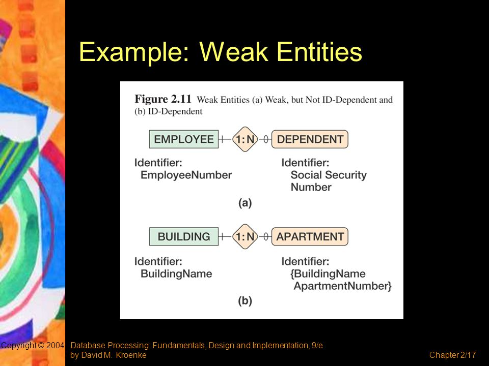 Example: Weak Entities