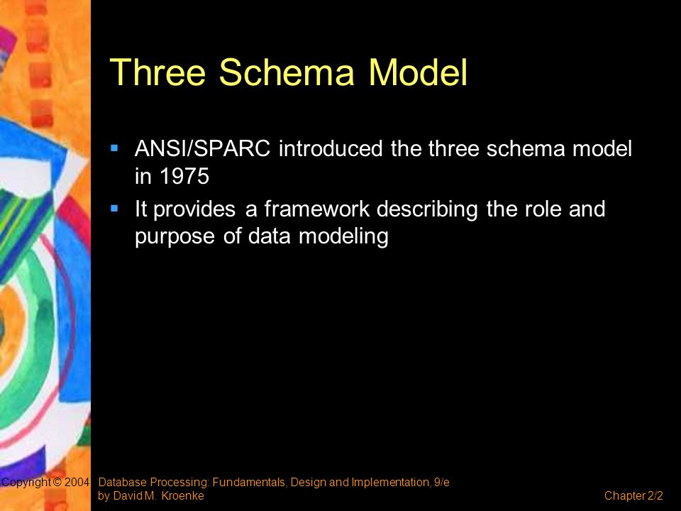 Three Schema Model ANSI/SPARC introduced the three schema model in 1975. It provides a framework describing the role and purpose of data modeling.