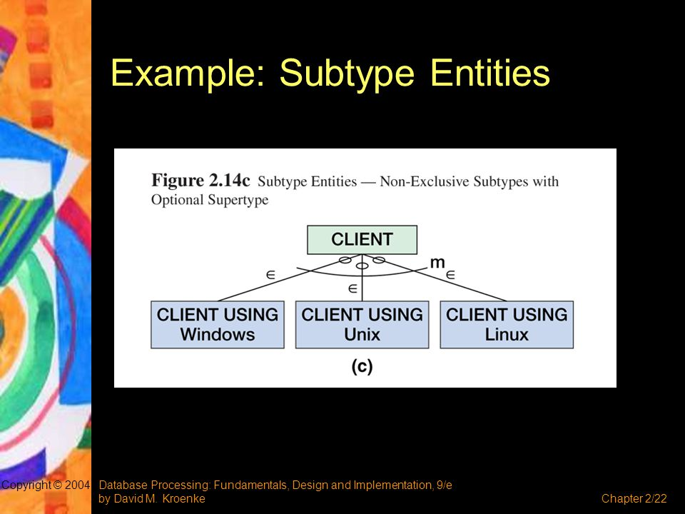 Example: Subtype Entities