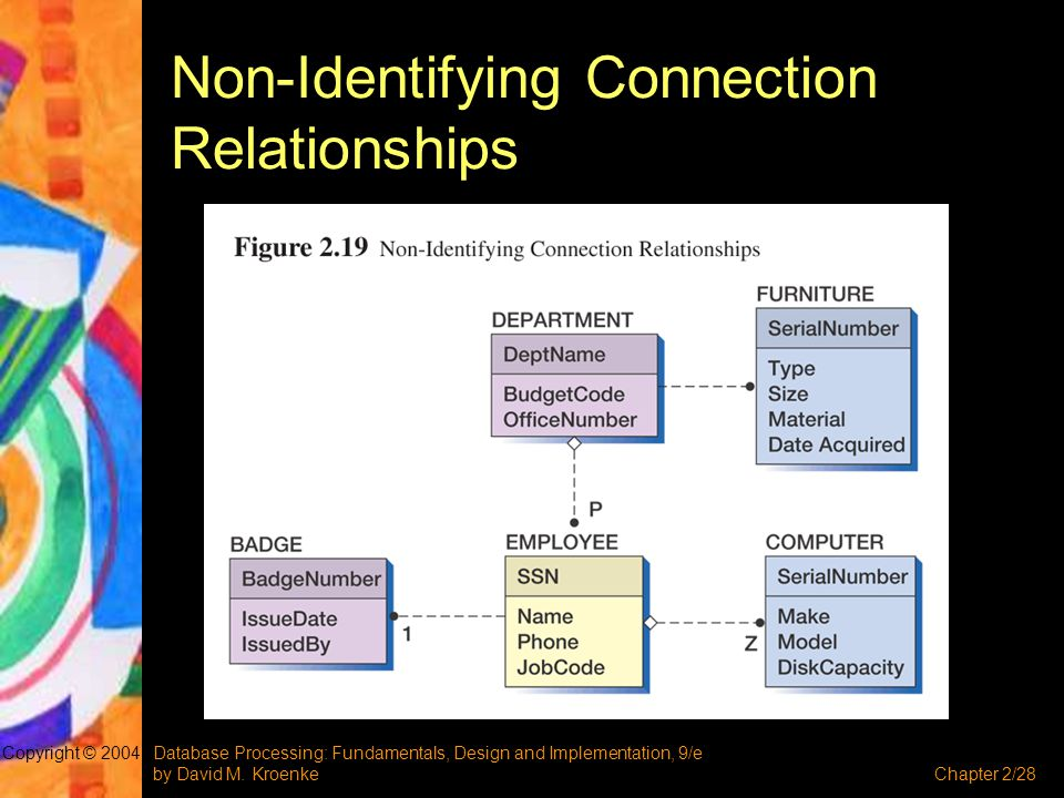 Non-Identifying Connection Relationships
