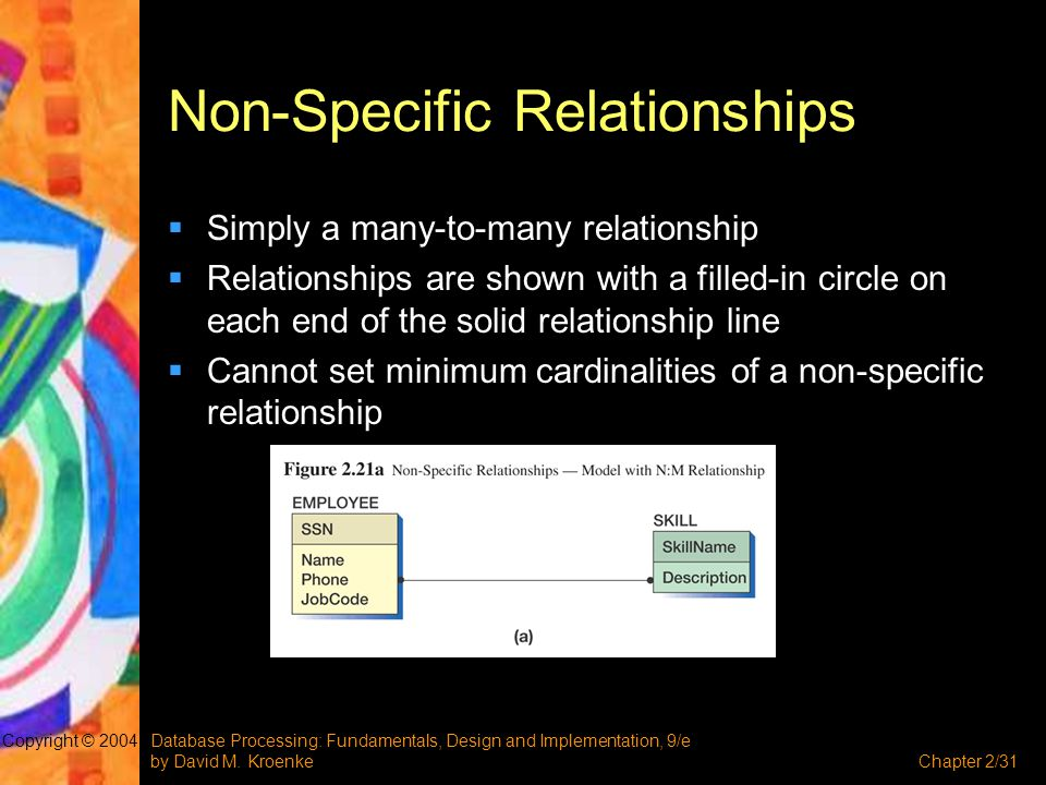 Non-Specific Relationships