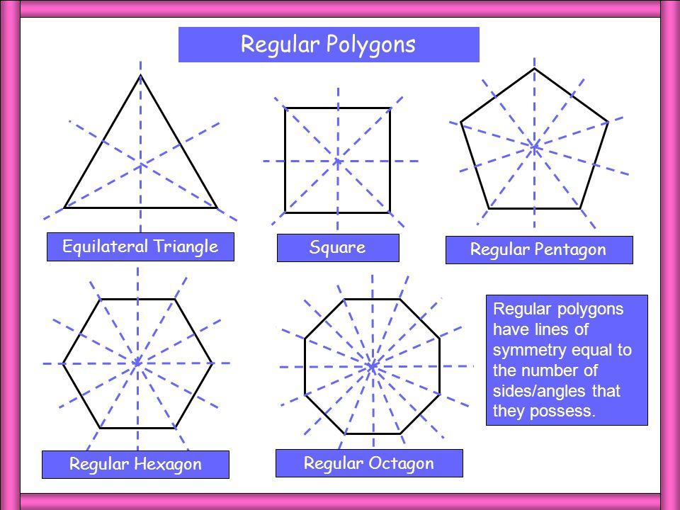 Regular Regular Polygons Equilateral Triangle Square Regular Pentagon