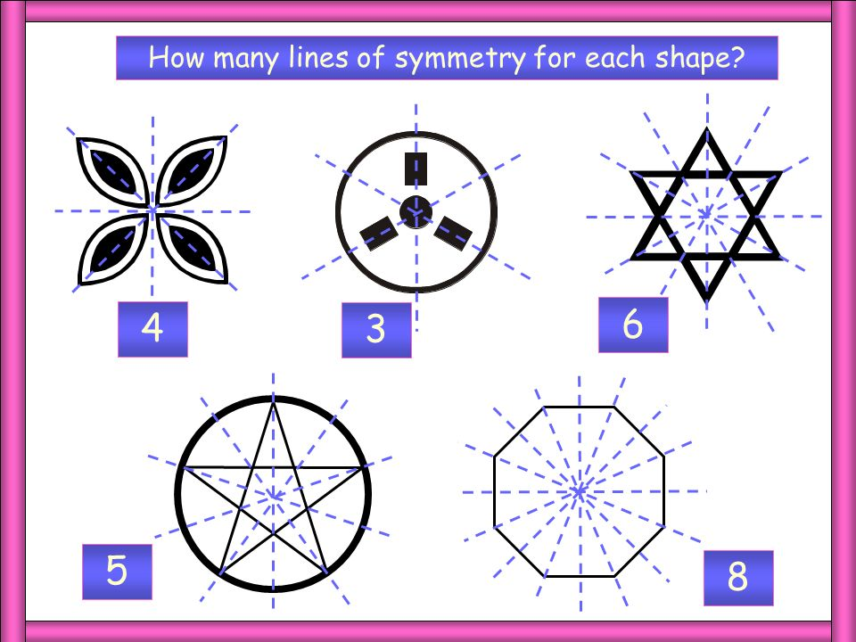 How many lines of symmetry for each shape