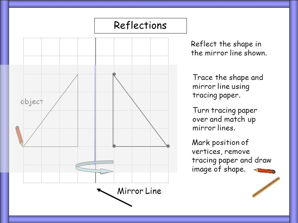 Reflections Mirror Line Reflect the shape in the mirror line shown.