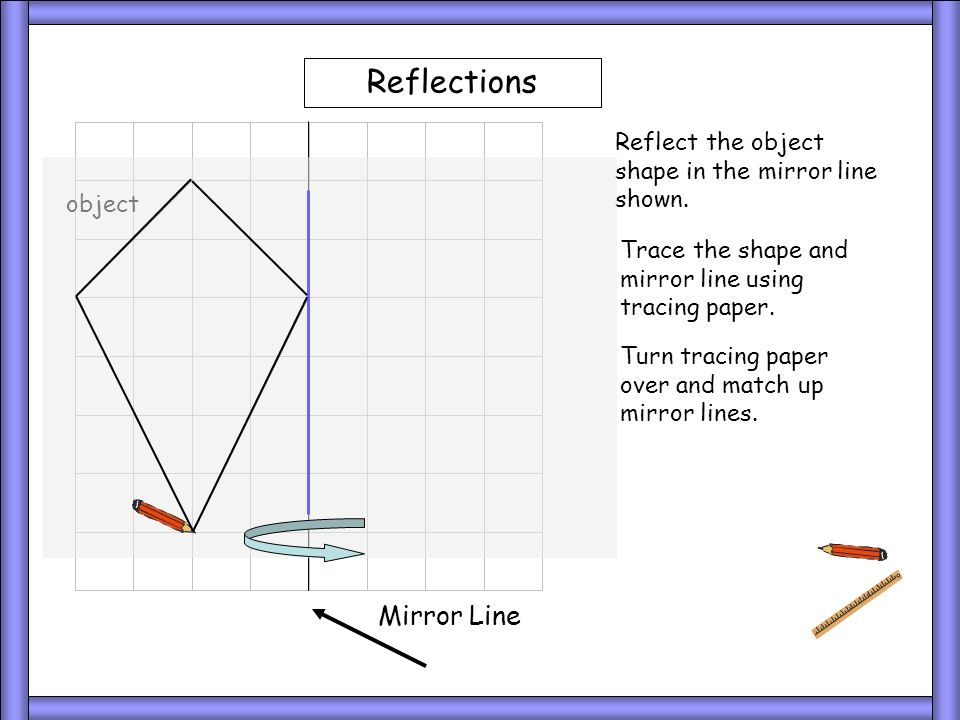 Tracing 2 Reflections Mirror Line