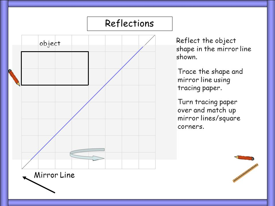 Tracing 3 Reflections Mirror Line