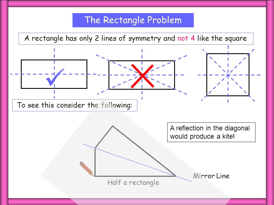  The Rectangle Problem