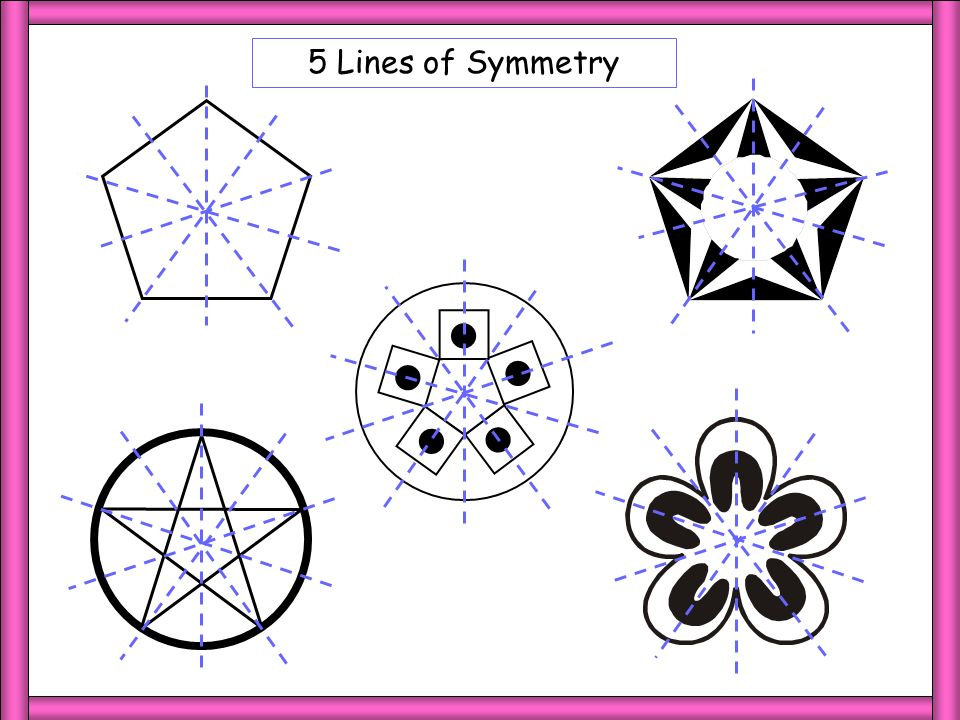 5 Lines of Symmetry 5 LoS