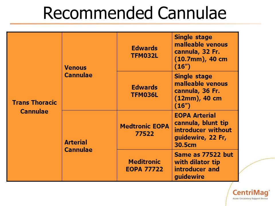 Recommended Cannulae Trans Thoracic Cannulae Venous Cannulae